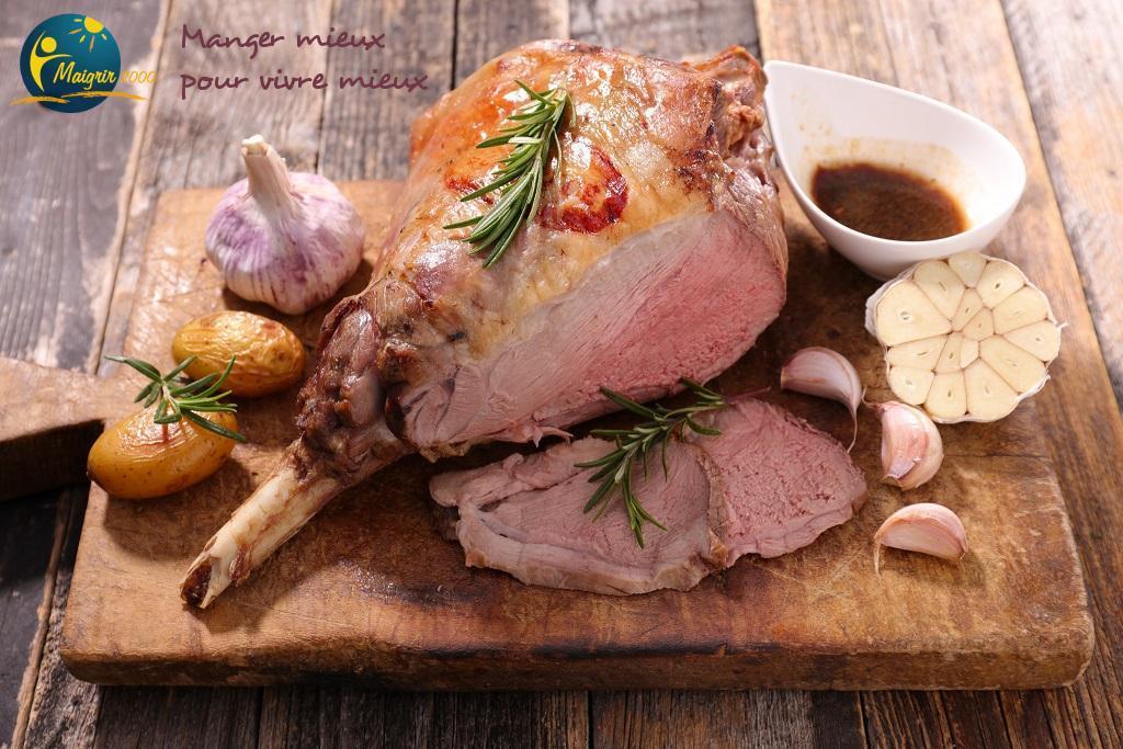Pâques - Entre Croyances, traditions et gourmandise <em>(de Marie-Claire Le Champion)</em>